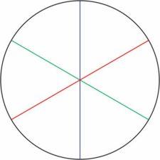 Circle 60-degree wedges